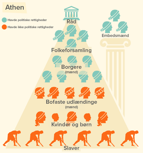 Athen DK maend