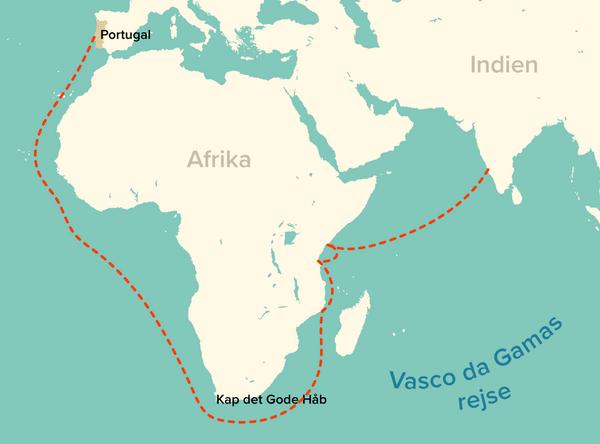 Vasco da gamas rejse til Indien