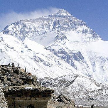 Tibet, Østturkestan og Indre Mongoliet