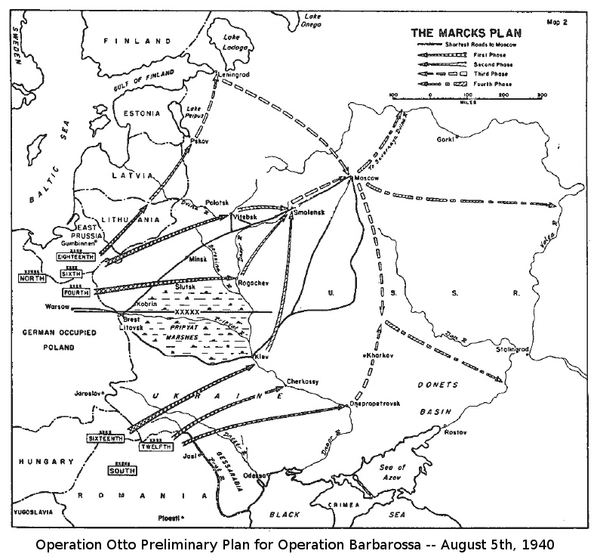 Marcks Plan for Operation Barbarossa